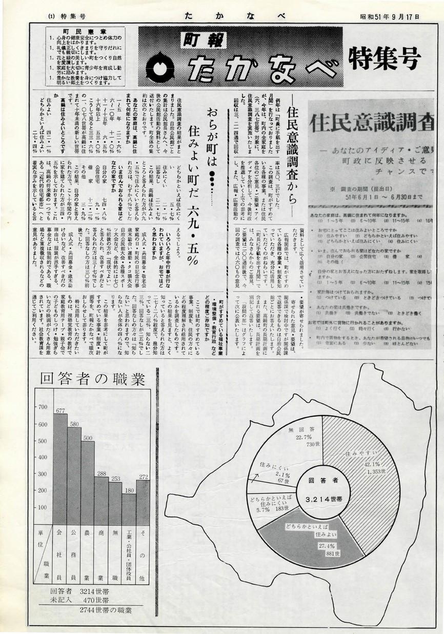 町報たかなべ 住民の意識調査 特集号 1976年9月号の表紙画像