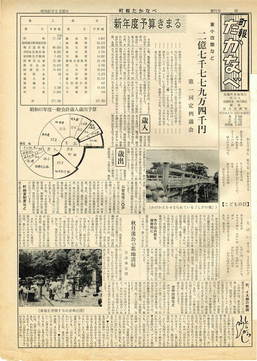 町報たかなべ No.71 1966年5月号の表紙画像