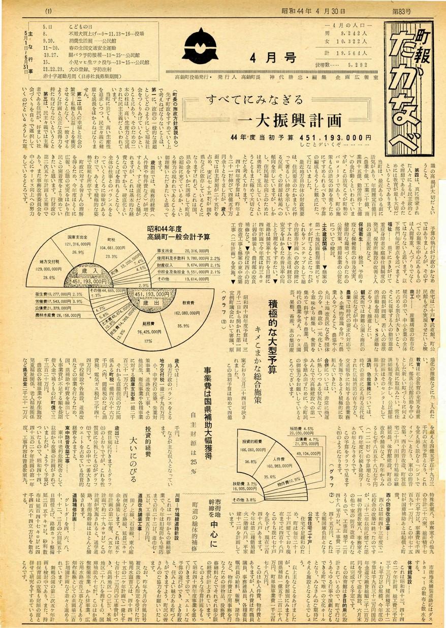 町報たかなべ No.83 1969年2月号の表紙画像