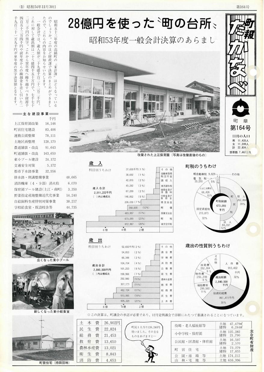 高鍋町広報 No.164 1979年11月号の表紙画像