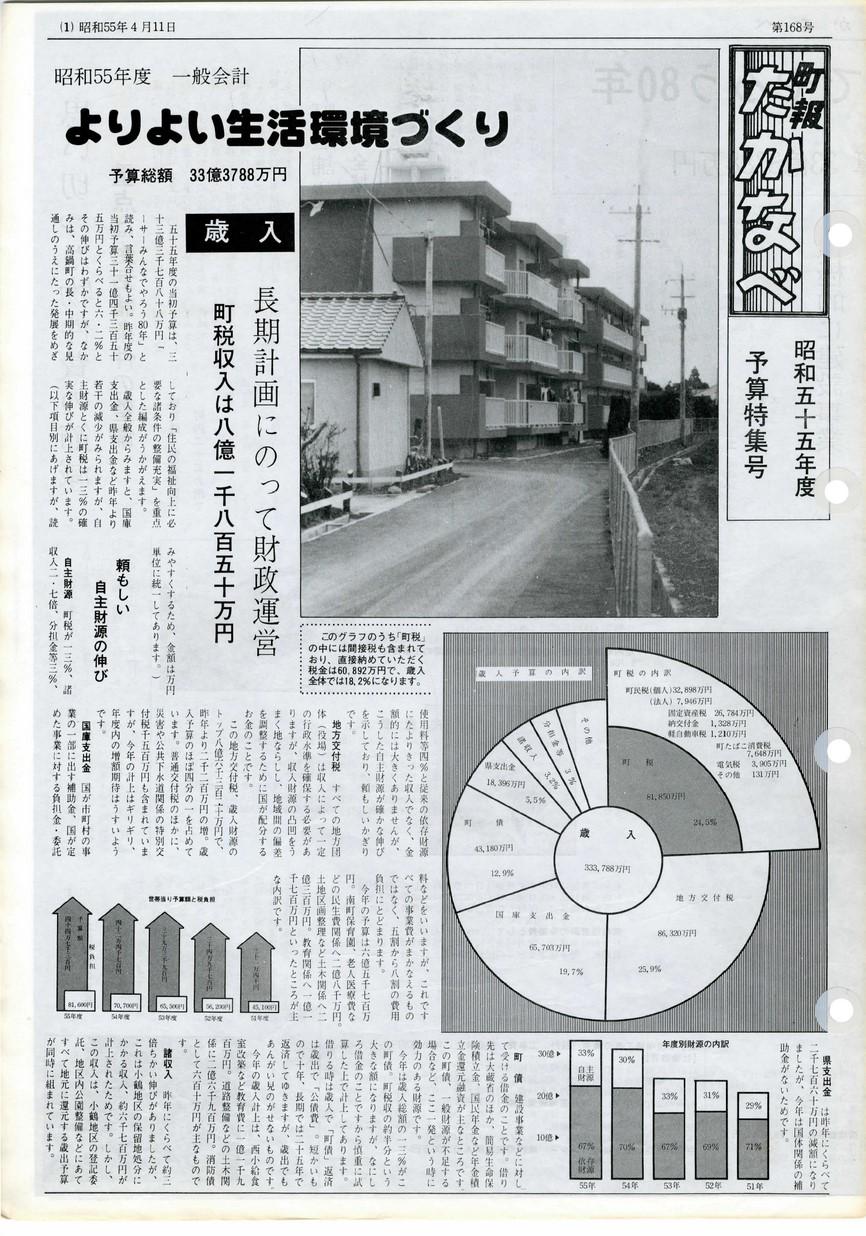 高鍋町広報 No.168 1980年4月号の表紙画像