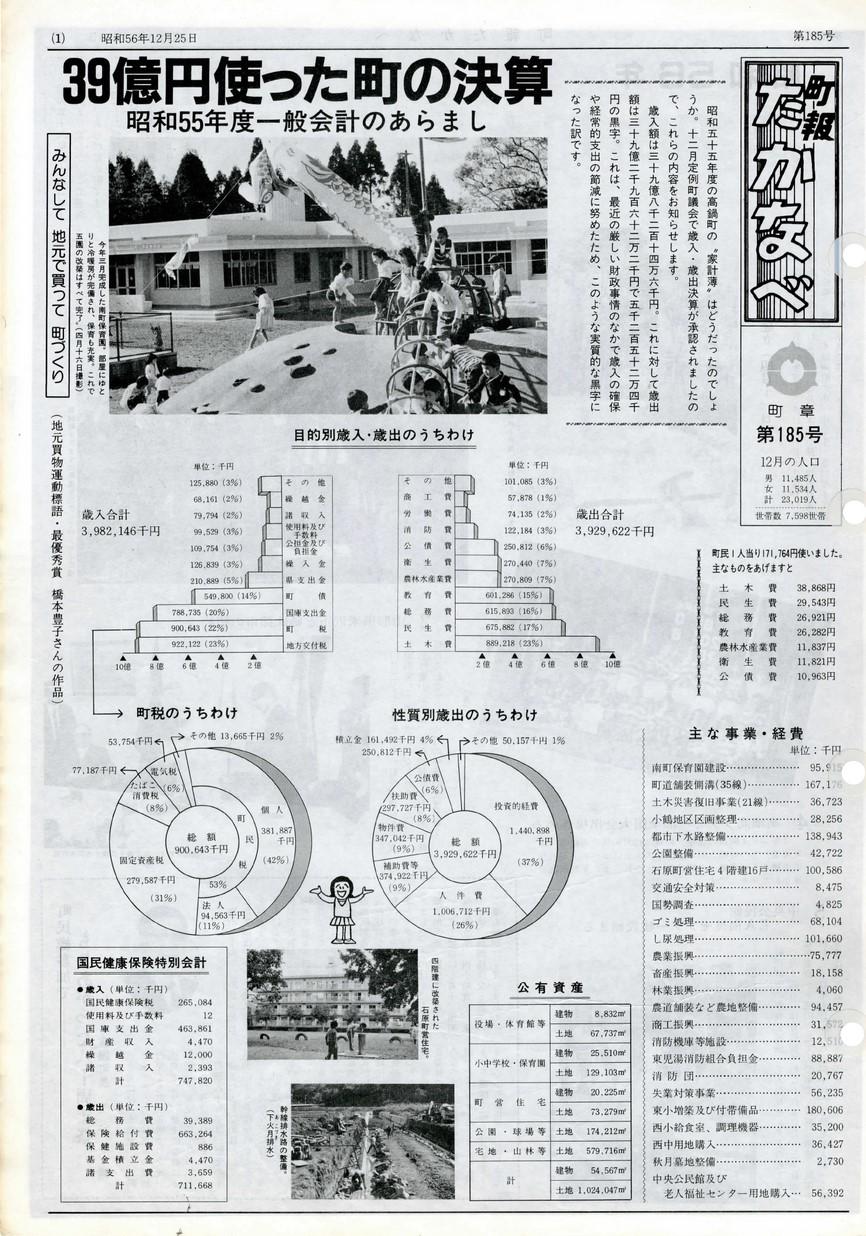 町報たかなべ No.185 1981年12月号の表紙画像