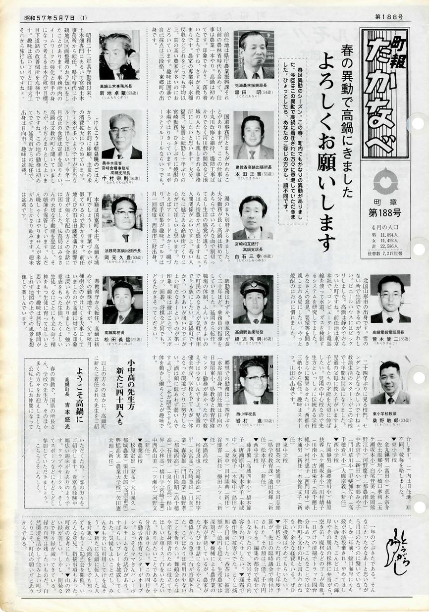 町報たかなべ No.188 1982年5月号の表紙画像