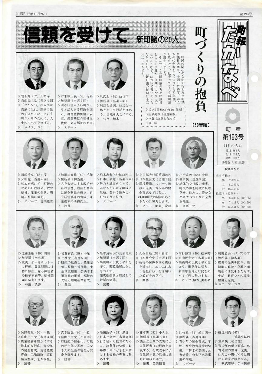 町報たかなべ No.193 1982年11月号の表紙画像