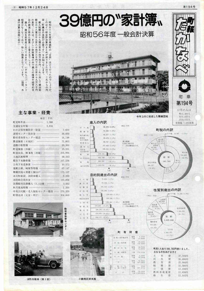 町報たかなべ No.194 1982年12月号の表紙画像
