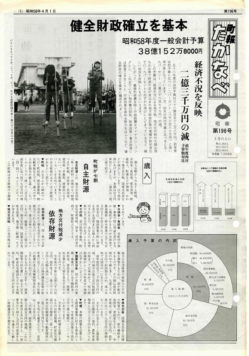 町報たかなべ No.196 1983年4月号の表紙画像
