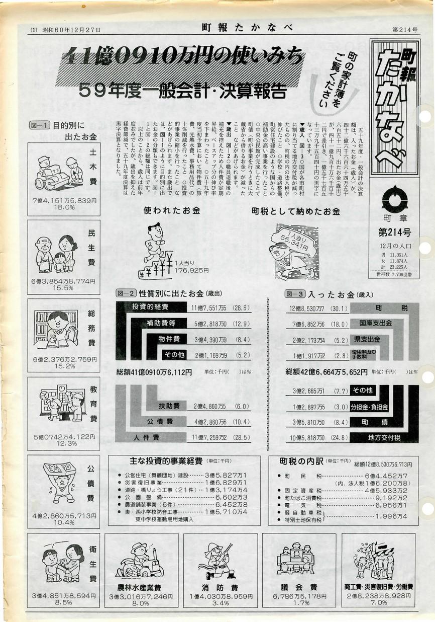 町報たかなべ No.214 1985年12月号の表紙画像