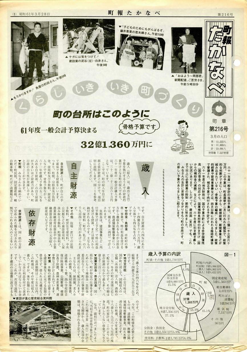 町報たかなべ No.216 1986年3月号の表紙画像